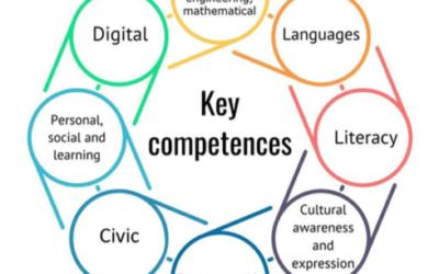 Youth Skills Day: quanto sono importanti le competenze dei giovani d'oggi?